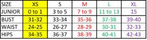 Basic Tease Size Chart